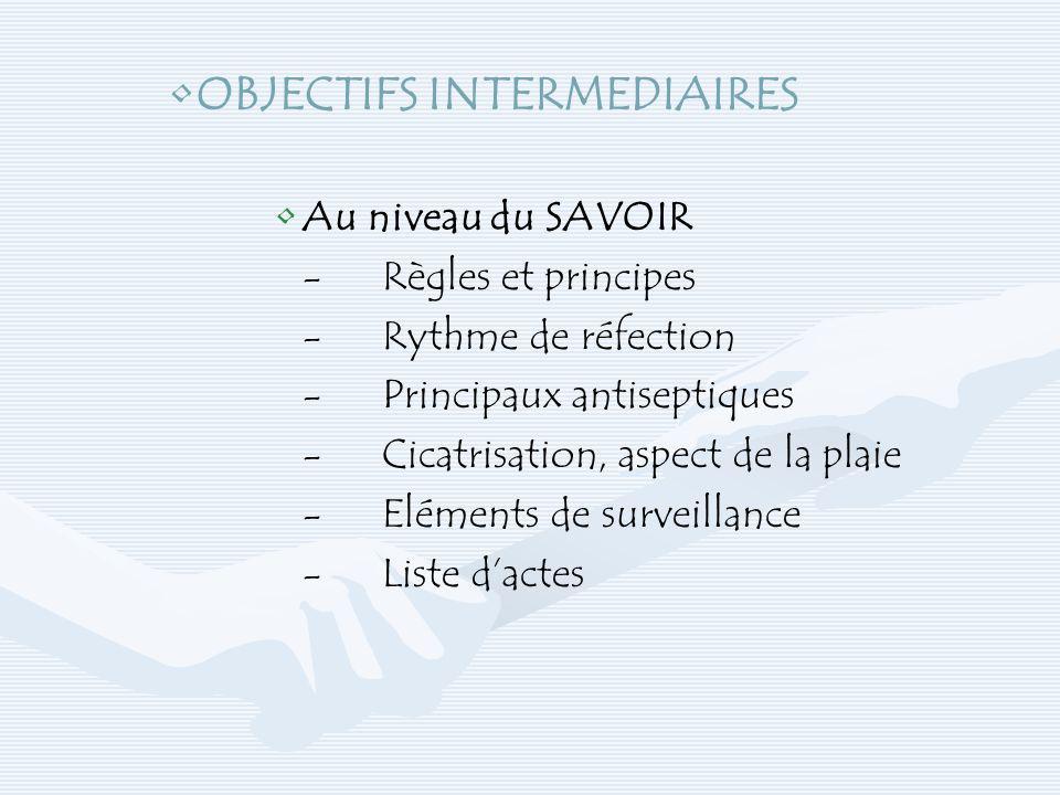 OBJECTIFS INTERMEDIAIRES Au niveau du SAVOIR -Règles et principes -Rythme de réfection -Principaux antiseptiques -Cicatrisation, aspect de la plaie -E