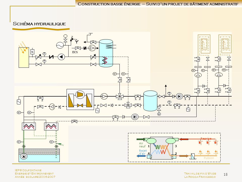 18 Schéma hydraulique IEPS Colfontaine Energie et EnvironnementTravail de fin détude Année scolaire 2006-2007La Rocca Francesco Construction basse éne