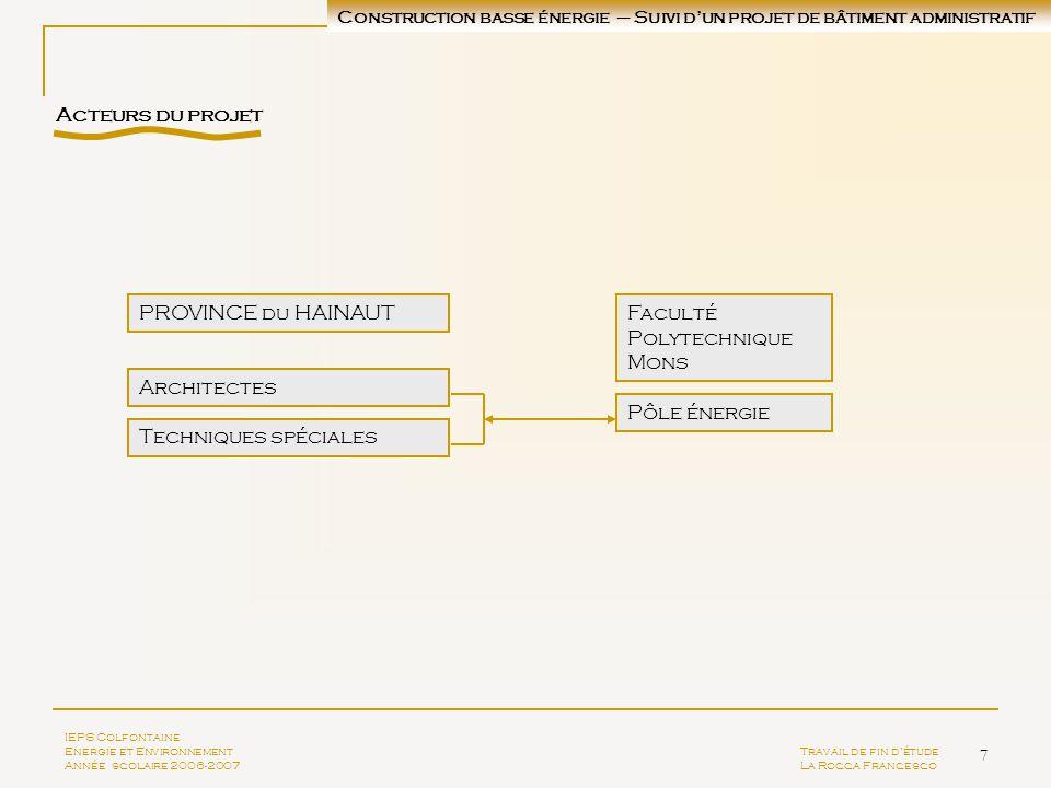 7 Pôle énergie PROVINCE du HAINAUT Architectes Techniques spéciales Faculté Polytechnique Mons IEPS Colfontaine Energie et EnvironnementTravail de fin