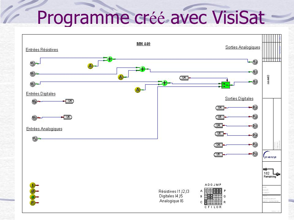 Programme cr éé avec VisiSat
