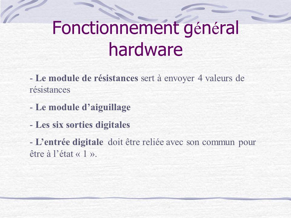 Fonctionnement g é n é ral hardware - Le module de résistances sert à envoyer 4 valeurs de résistances - Le module daiguillage - Les six sorties digit