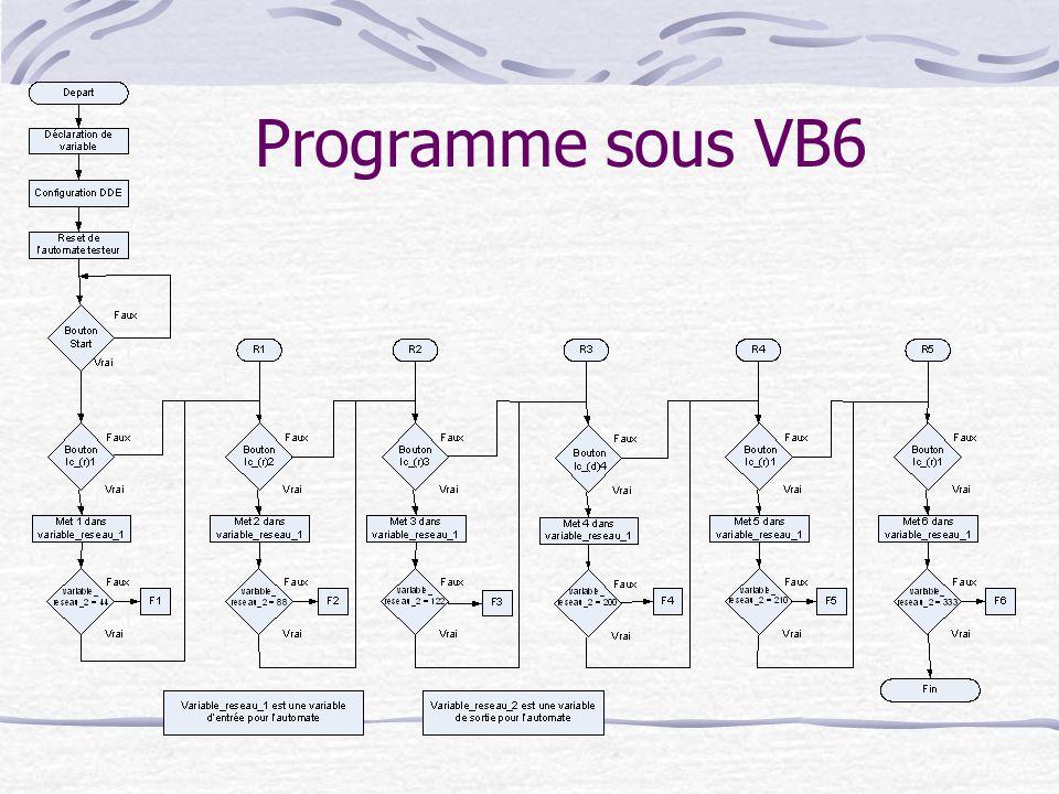 Programme sous VB6