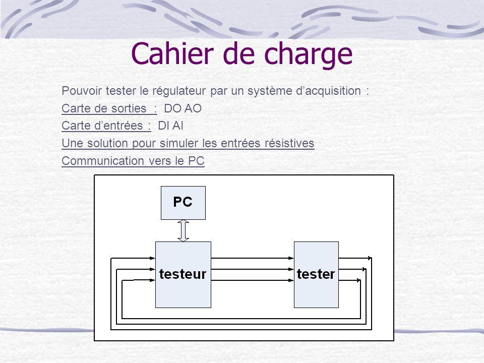 Cahier de charge Pouvoir tester le régulateur par un système dacquisition : Carte de sorties : DO AO Carte dentrées : DI AI Une solution pour simuler