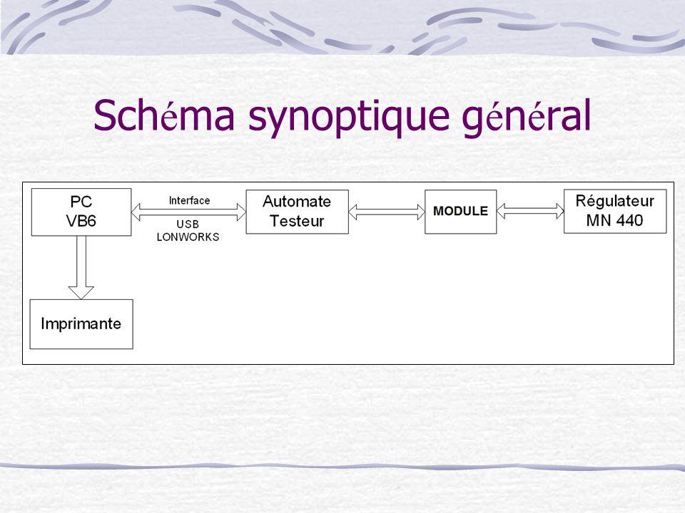 Sch é ma synoptique g é n é ral