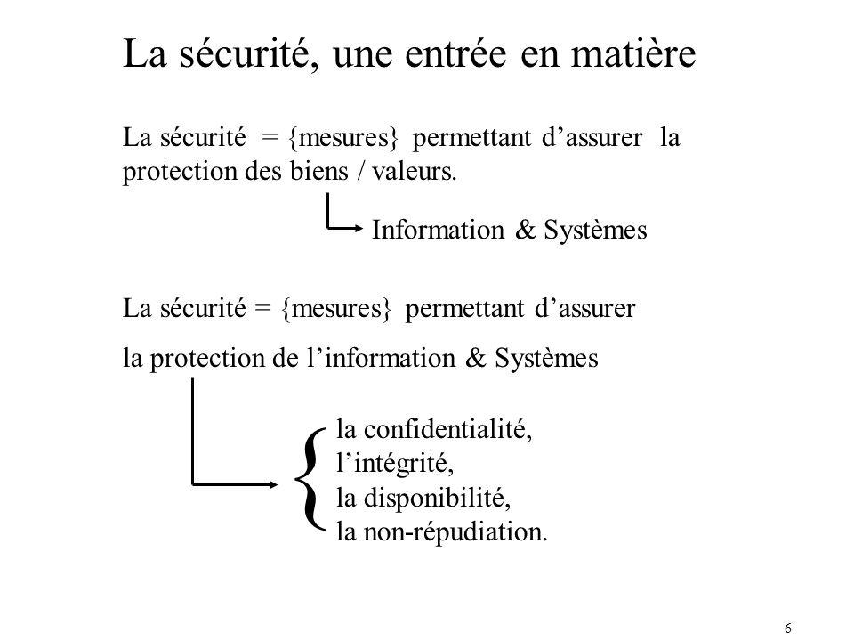 6 la confidentialité, lintégrité, la disponibilité, la non-répudiation.