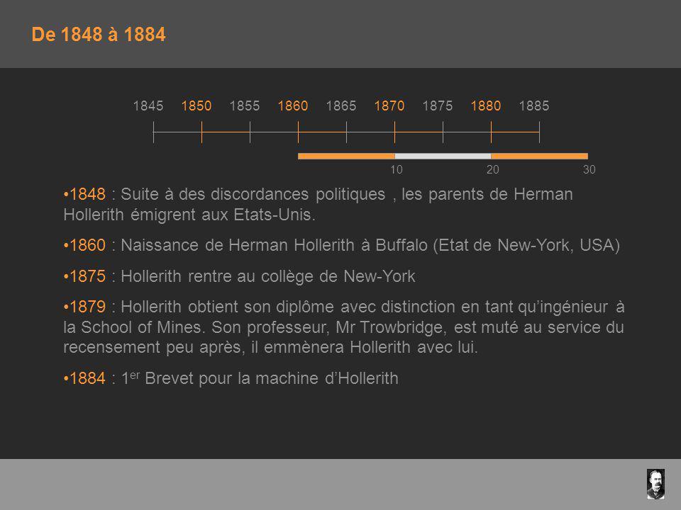 184518551850186018651870187518801885 De 1848 à 1884 1848 : Suite à des discordances politiques, les parents de Herman Hollerith émigrent aux Etats-Unis.