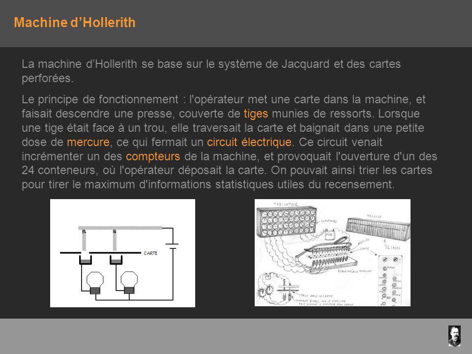 Machine dHollerith La machine dHollerith se base sur le système de Jacquard et des cartes perforées. Le principe de fonctionnement : l'opérateur met u