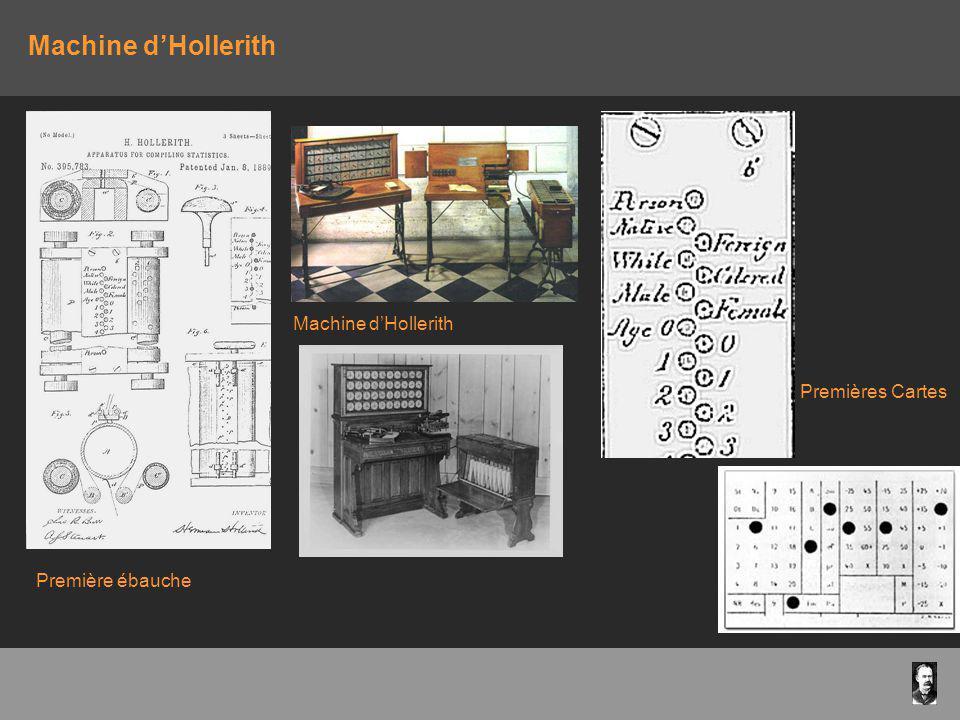 Machine dHollerith Première ébauche Machine dHollerith Premières Cartes