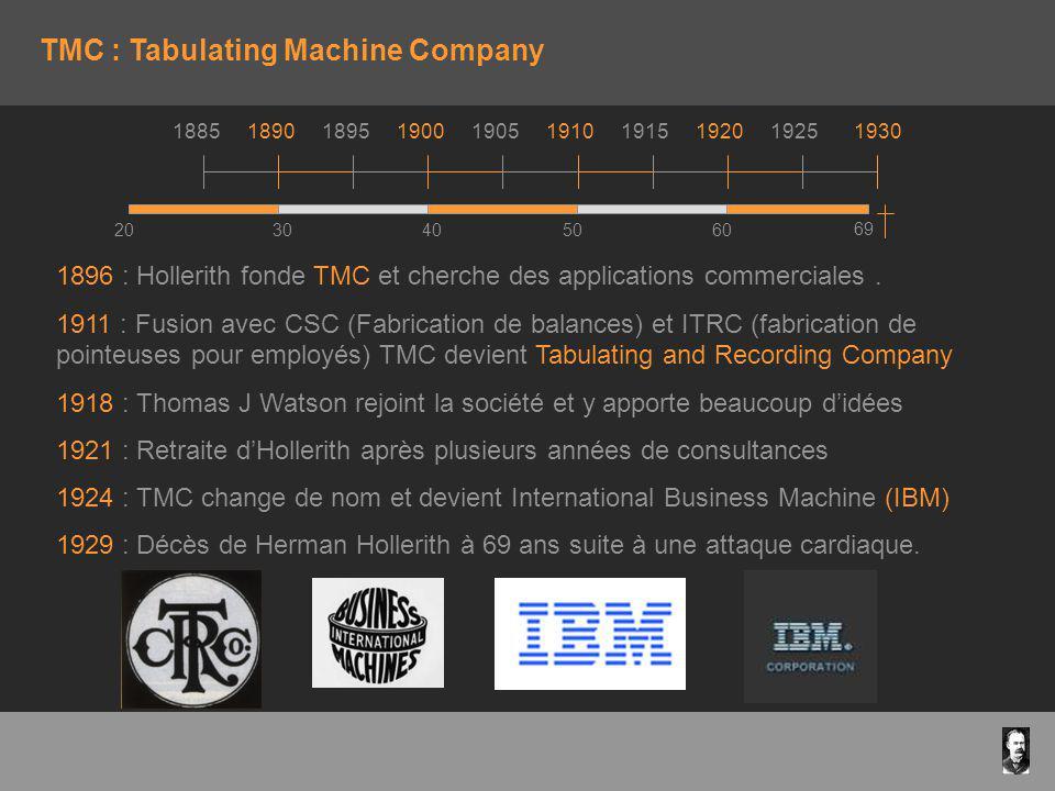 1885189518901900190519101915192019251930 2040305060 69 TMC : Tabulating Machine Company 1896 : Hollerith fonde TMC et cherche des applications commerciales.