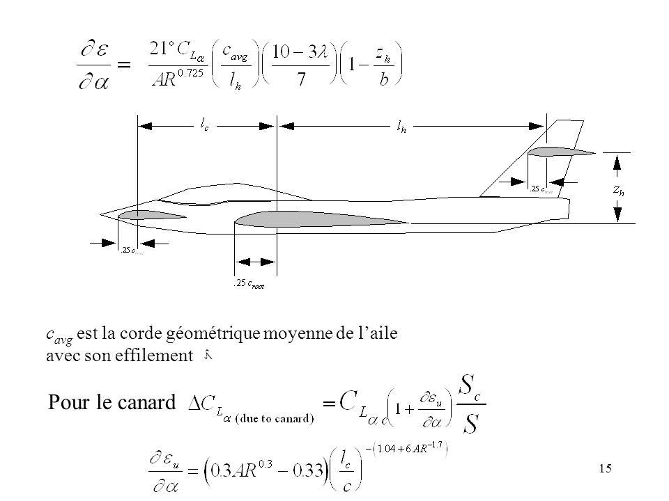 15 c avg est la corde géométrique moyenne de laile avec son effilement Pour le canard