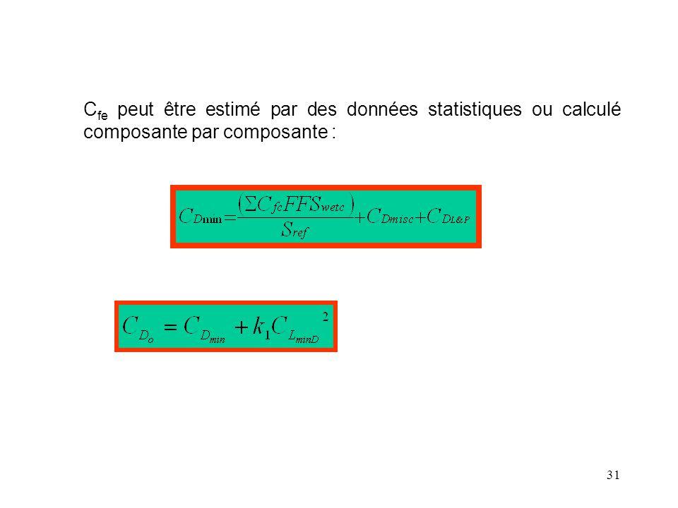 31 C fe peut être estimé par des données statistiques ou calculé composante par composante :