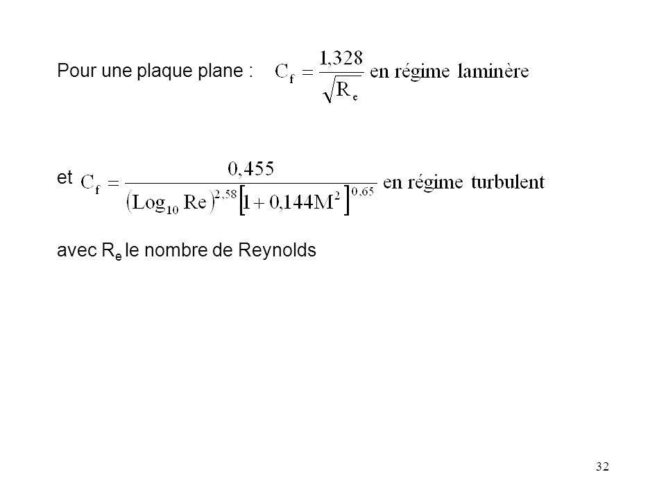 32 Pour une plaque plane : et avec R e le nombre de Reynolds