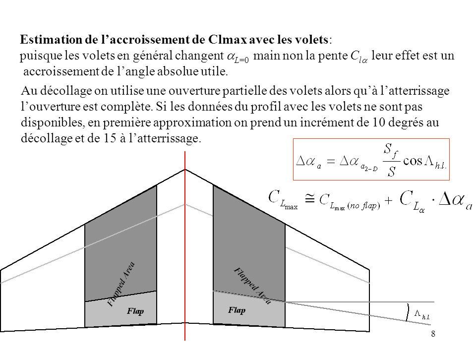 8 Estimation de laccroissement de Clmax avec les volets: puisque les volets en général changent L=0 main non la pente C l leur effet est un accroissem