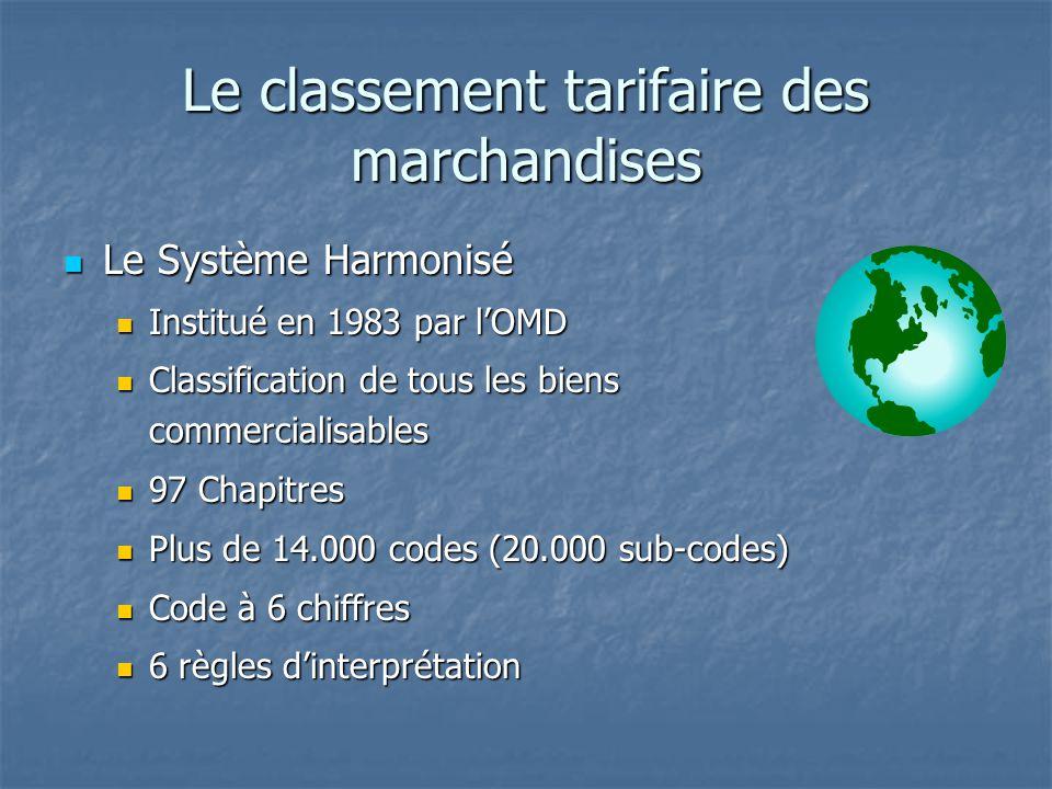 Le classement tarifaire des marchandises Le Système Harmonisé Le Système Harmonisé Institué en 1983 par lOMD Institué en 1983 par lOMD Classification