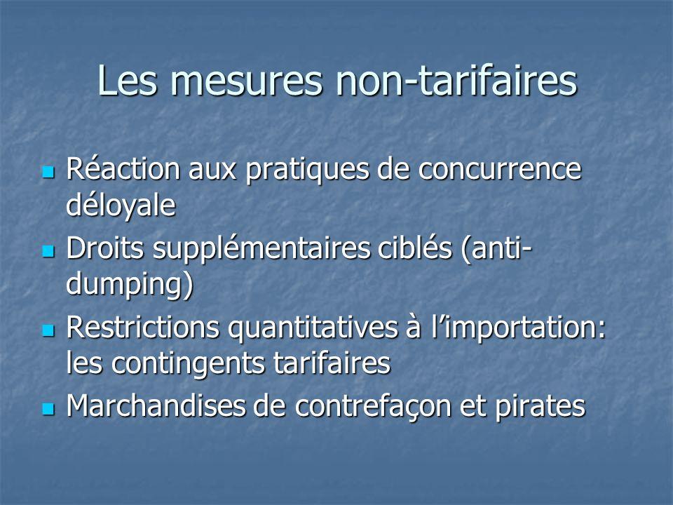 Les mesures non-tarifaires Réaction aux pratiques de concurrence déloyale Réaction aux pratiques de concurrence déloyale Droits supplémentaires ciblés