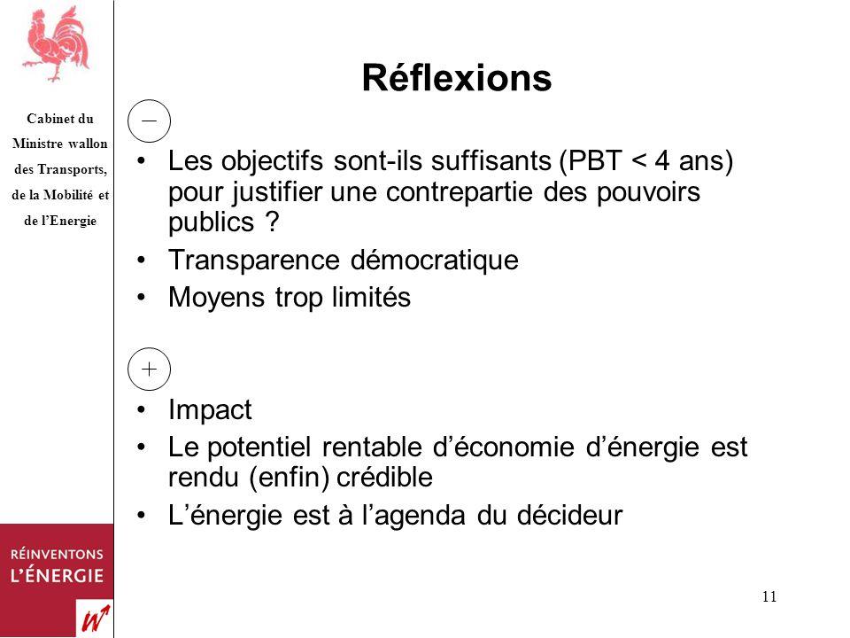 Cabinet du Ministre wallon des Transports, de la Mobilité et de lEnergie 11 Réflexions Les objectifs sont-ils suffisants (PBT < 4 ans) pour justifier