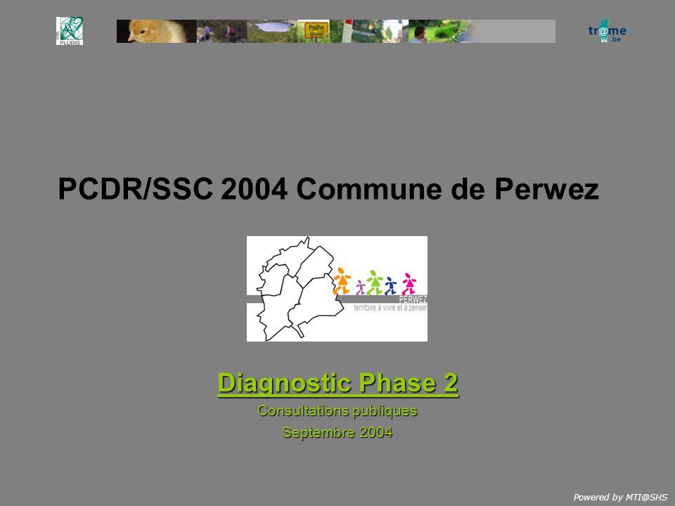Powered by MTI@SHS PCDR/SSC 2004 Commune de Perwez Diagnostic Phase 2 Consultations publiques Septembre 2004
