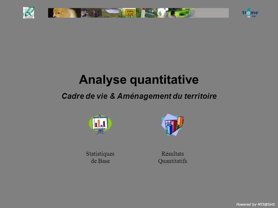 Powered by MTI@SHS Analyse quantitative Cadre de vie & Aménagement du territoire Résultats Quantitatifs Statistiques de Base