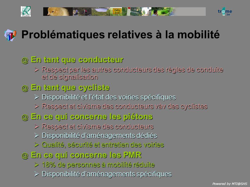 Powered by MTI@SHS Problématiques relatives à la mobilité @ En tant que conducteur Respect par les autres conducteurs des règles de conduite et de sig