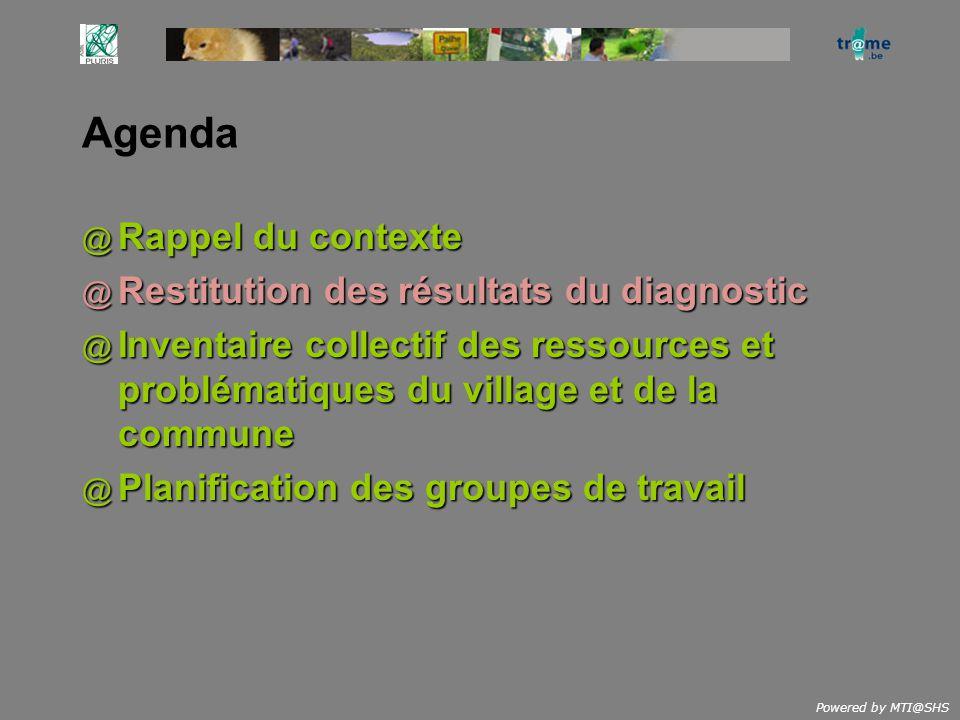 Powered by MTI@SHS Agenda @ Rappel du contexte @ Restitution des résultats du diagnostic @ Inventaire collectif des ressources et problématiques du village et de la commune @ Planification des groupes de travail