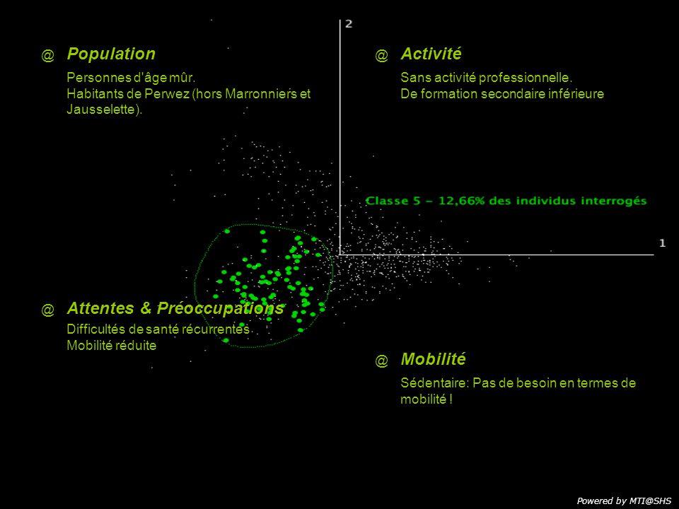 @ @ Population Personnes d'âge mûr. Habitants de Perwez (hors Marronniers et Jausselette). @ Activité Sans activité professionnelle. De formation seco