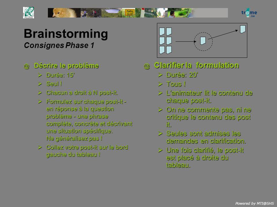 Powered by MTI@SHS Brainstorming Consignes Phase 1 @ Décrire le problème Durée: 15 Durée: 15 Seul .