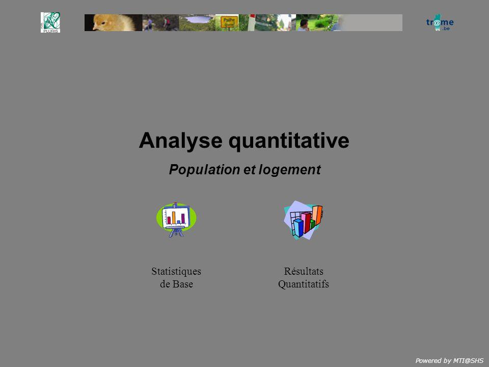 Powered by MTI@SHS Analyse quantitative Population et logement Résultats Quantitatifs Statistiques de Base