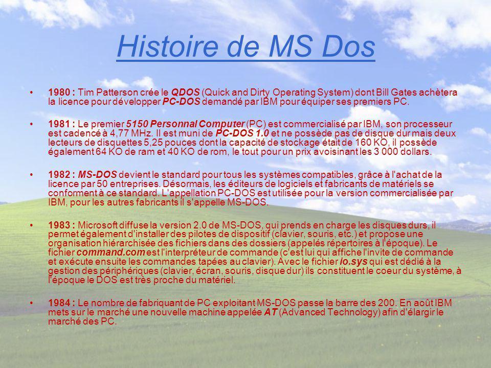 Histoire de MS Dos 1980 : Tim Patterson crée le QDOS (Quick and Dirty Operating System) dont Bill Gates achètera la licence pour développer PC-DOS dem