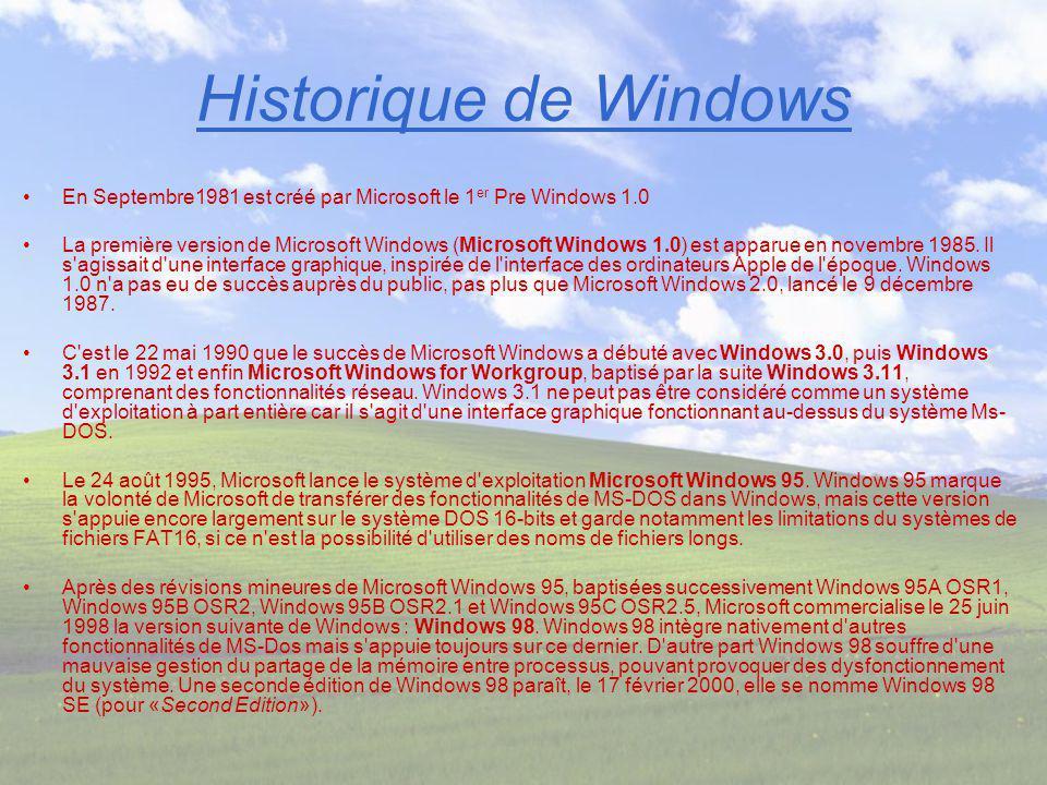 Historique de Windows En Septembre1981 est créé par Microsoft le 1 er Pre Windows 1.0 La première version de Microsoft Windows (Microsoft Windows 1.0)