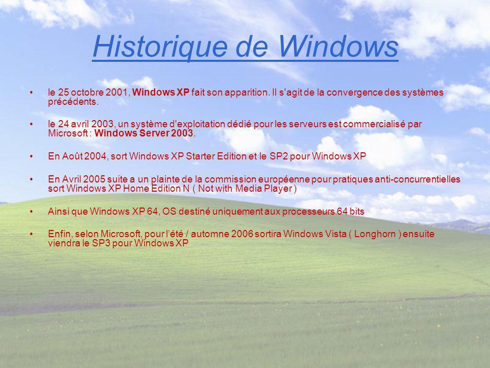 Historique de Windows le 25 octobre 2001, Windows XP fait son apparition. Il s'agit de la convergence des systèmes précédents. le 24 avril 2003, un sy