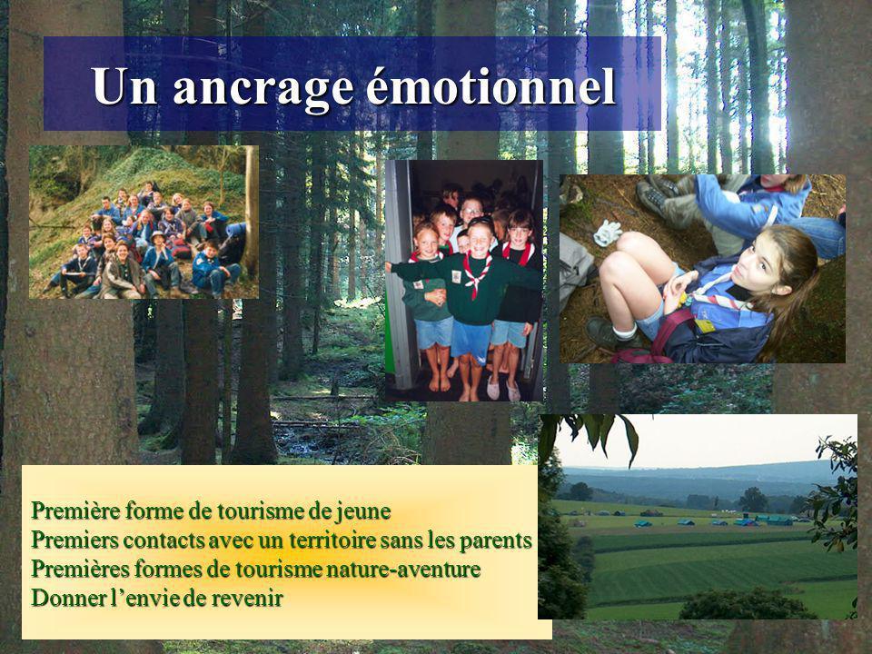 Un ancrage émotionnel Première forme de tourisme de jeune Premiers contacts avec un territoire sans les parents Premières formes de tourisme nature-aventure Donner lenvie de revenir