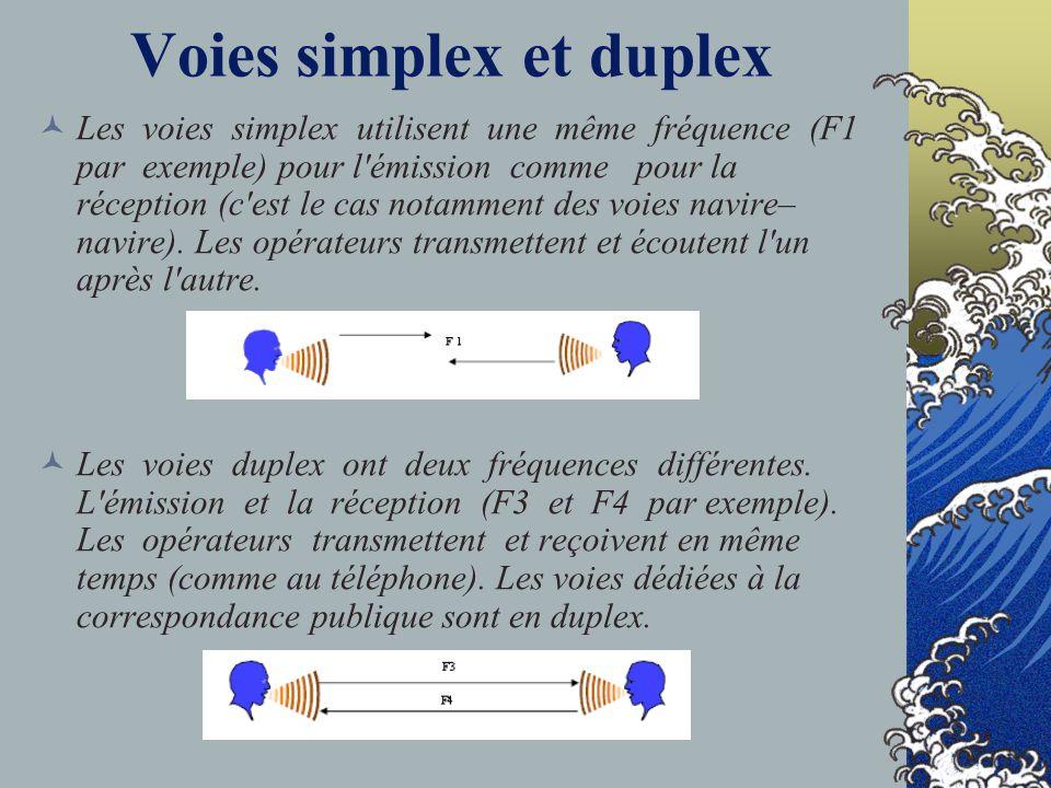 Voies simplex et duplex Les voies simplex utilisent une même fréquence (F1 par exemple) pour l'émission comme pour la réception (c'est le cas notammen