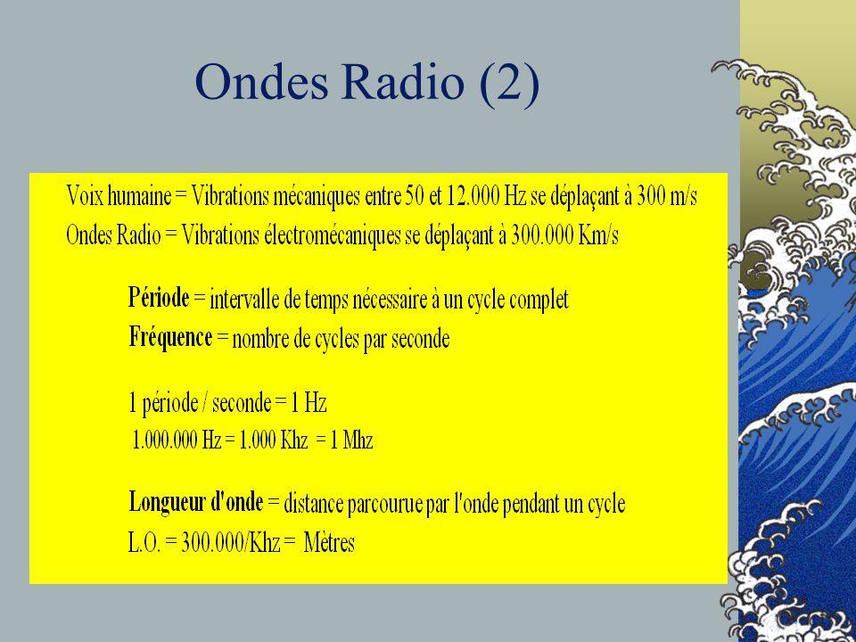 Ondes Radio (2)