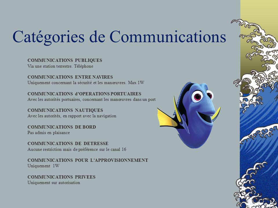 Catégories de Communications COMMUNICATIONS PUBLIQUES Via une station terrestre. Téléphone COMMUNICATIONS ENTRE NAVIRES Uniquement concernant la sécur