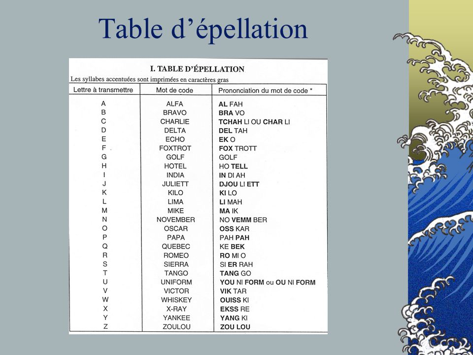 Table dépellation