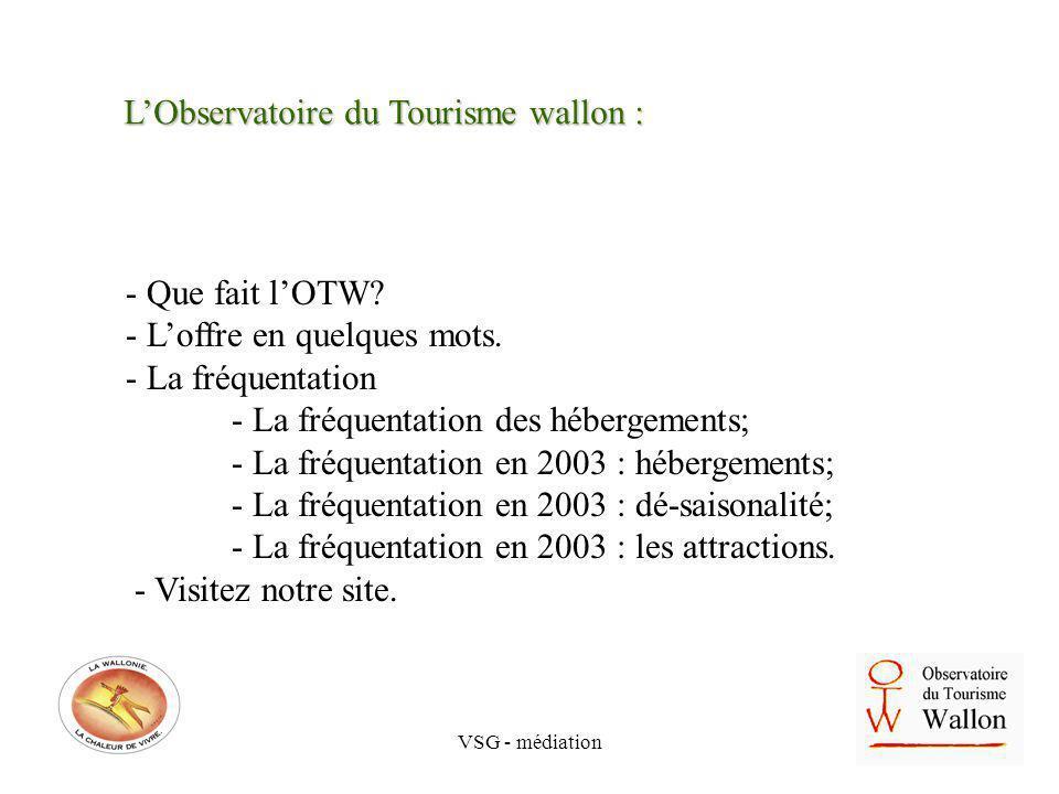 VSG - médiation LObservatoire du Tourisme wallon : - Que fait lOTW? - Loffre en quelques mots. - La fréquentation - La fréquentation des hébergements;