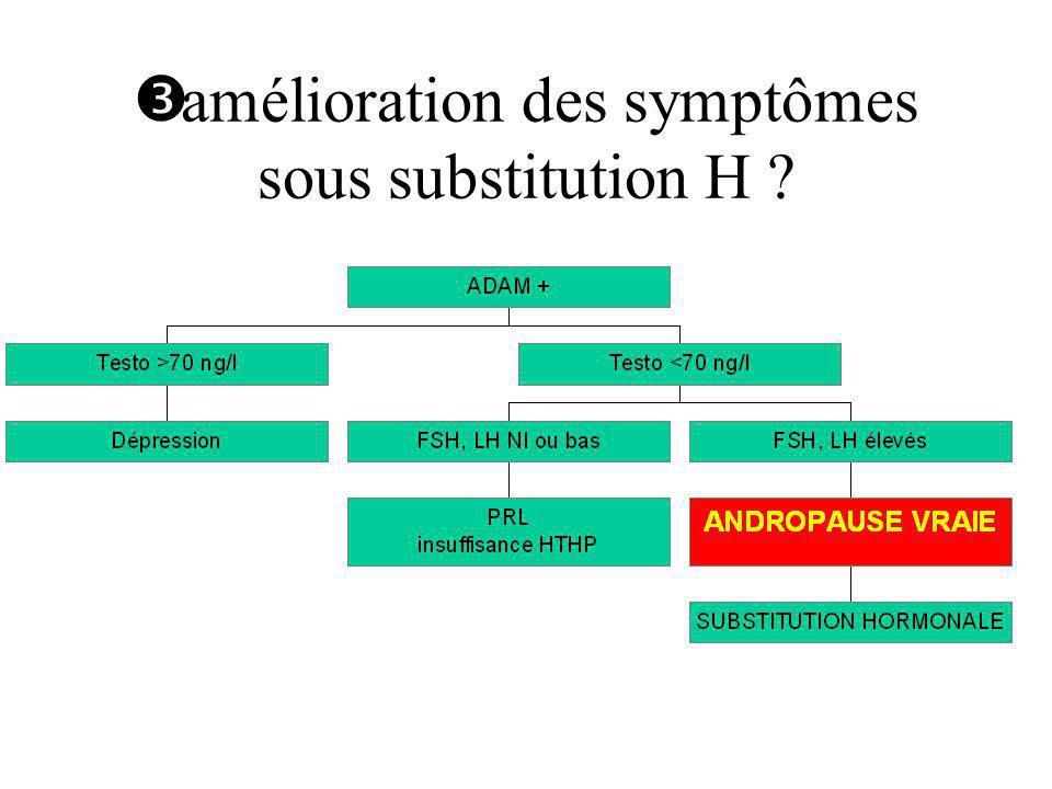 amélioration des symptômes sous substitution H ?