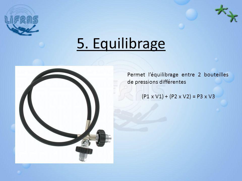5. Equilibrage Permet léquilibrage entre 2 bouteilles de pressions différentes (P1 x V1) + (P2 x V2) = P3 x V3