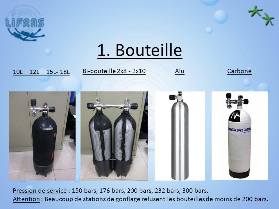 1. Bouteille 10L – 12L – 15L- 18L Bi-bouteille 2x8 - 2x10AluCarbone Pression de service : 150 bars, 176 bars, 200 bars, 232 bars, 300 bars. Attention