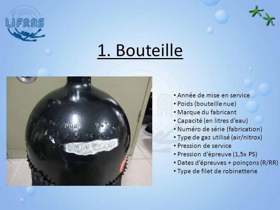 1. Bouteille Année de mise en service Poids (bouteille nue) Marque du fabricant Capacité (en litres deau) Numéro de série (fabrication) Type de gaz ut