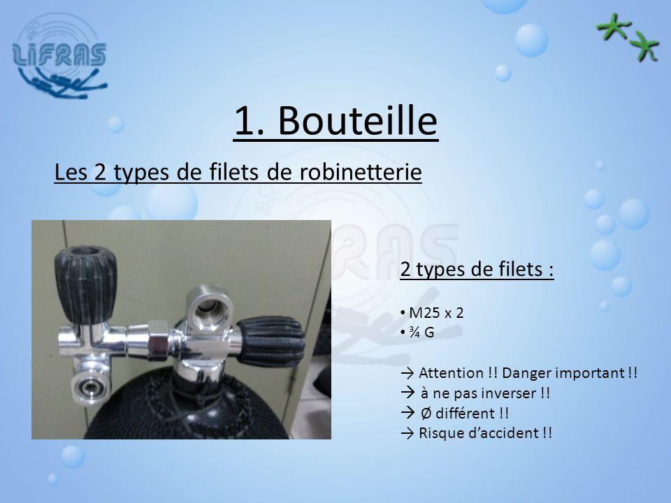 1. Bouteille Les 2 types de filets de robinetterie 2 types de filets : M25 x 2 ¾ G Attention !! Danger important !! à ne pas inverser !! Ø différent !