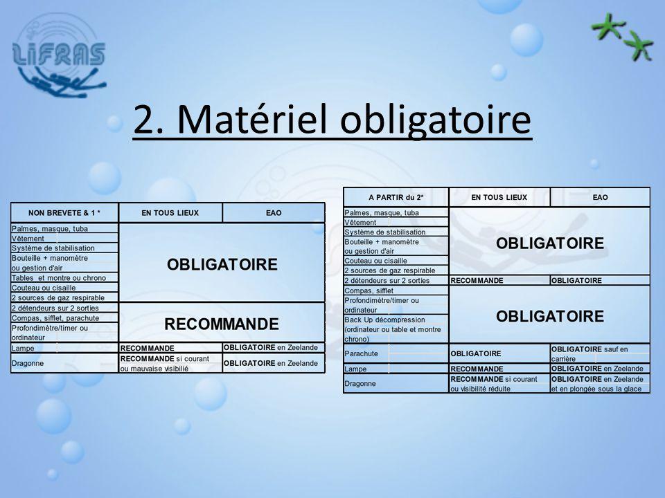 2. Matériel obligatoire : gilet Gilet « Standard »Gilet « dorsal »Gilet « intégral »