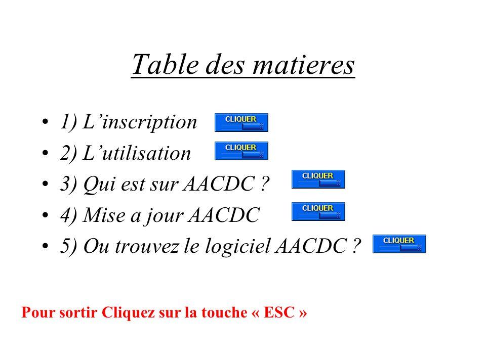 Table des matieres 1) Linscription 2) Lutilisation 3) Qui est sur AACDC .