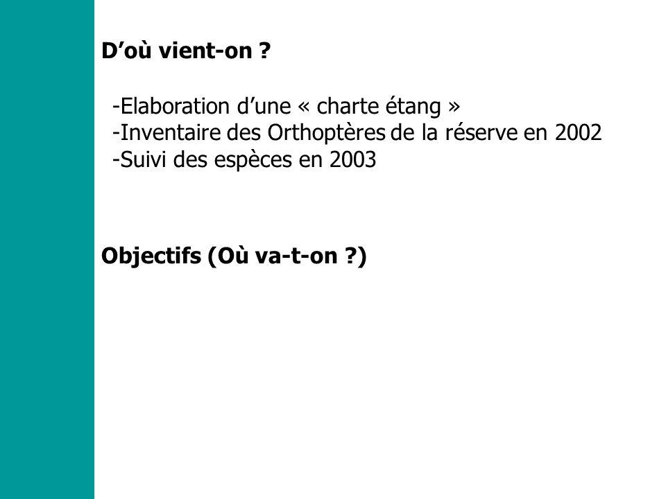 Les ORTHOPTERES, qui sont-ils .Quelques sources dinformations -BELLMAN (H.) et LUQUET (G.) (1995).