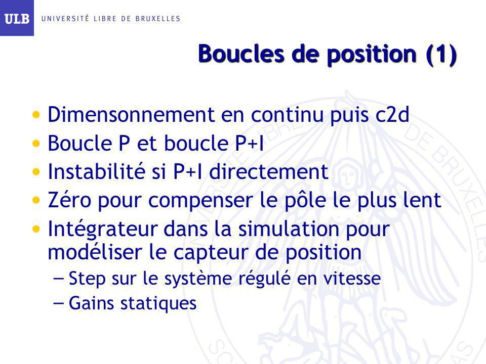 Boucles de position (1) Dimensonnement en continu puis c2d Boucle P et boucle P+I Instabilité si P+I directement Zéro pour compenser le pôle le plus l