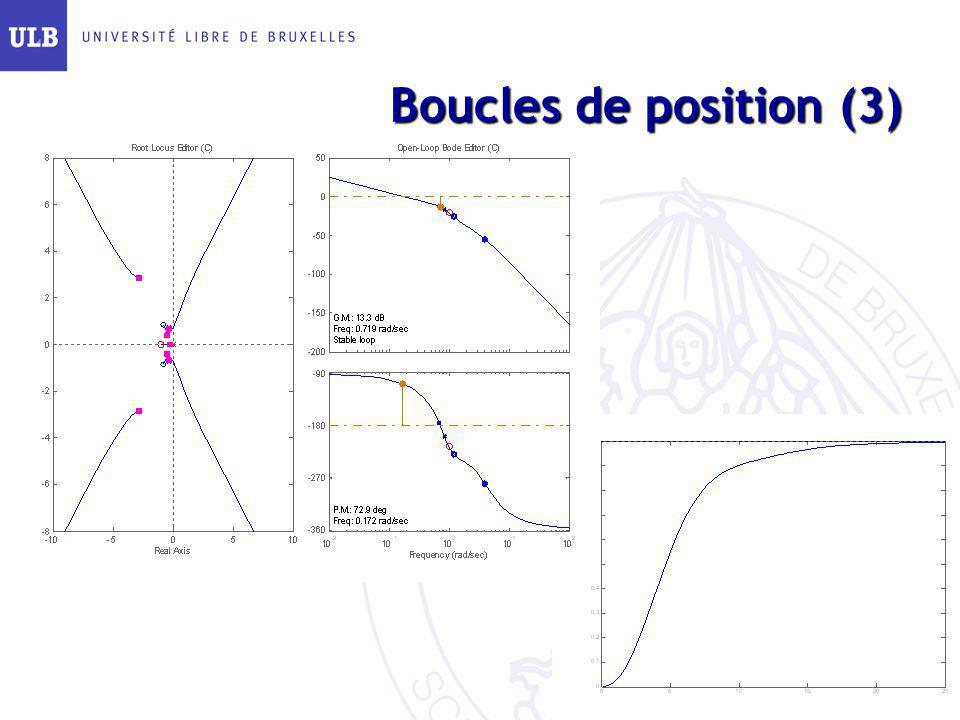 Boucles de position (3)