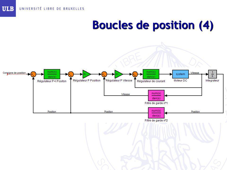 Boucles de position (4)