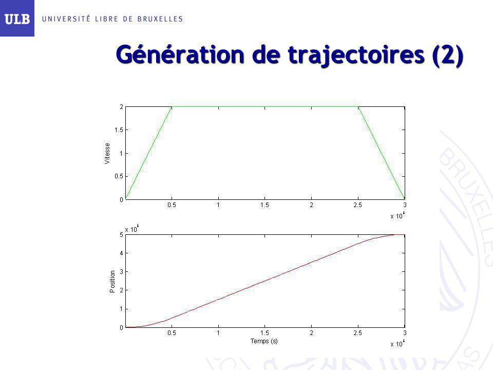 Génération de trajectoires (2)