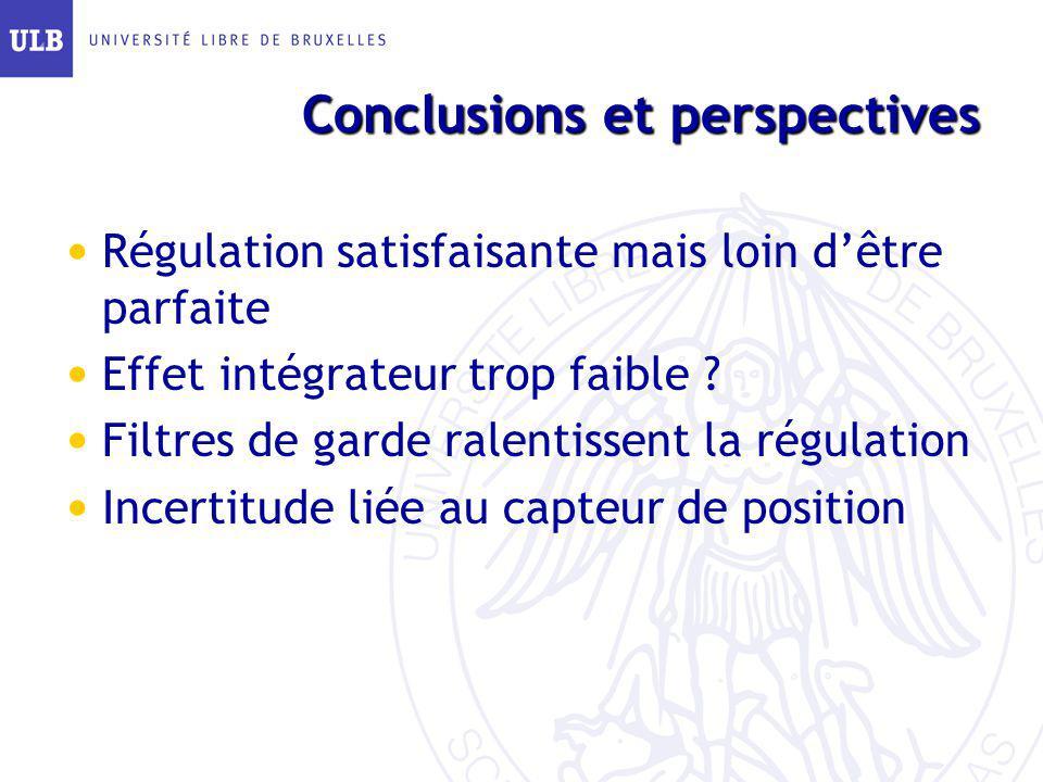 Conclusions et perspectives Régulation satisfaisante mais loin dêtre parfaite Effet intégrateur trop faible ? Filtres de garde ralentissent la régulat