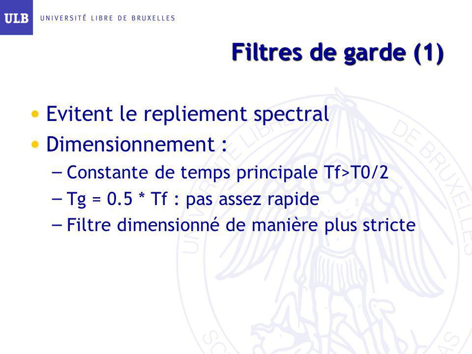 Filtres de garde (1) Evitent le repliement spectral Dimensionnement : – Constante de temps principale Tf>T0/2 – Tg = 0.5 * Tf : pas assez rapide – Fil